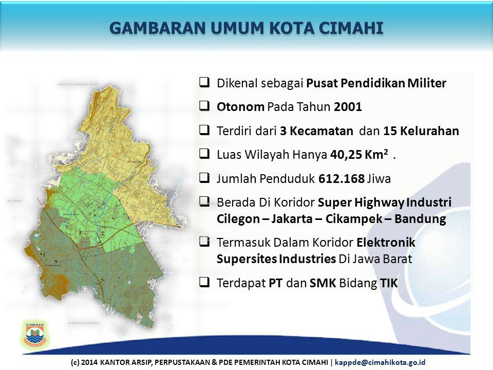  Dikenal sebagai Pusat Pendidikan Militer  Otonom Pada Tahun 2001  Terdiri dari 3 Kecamatan dan 15 Kelurahan  Luas Wilayah Hanya 40,25 Km 2.