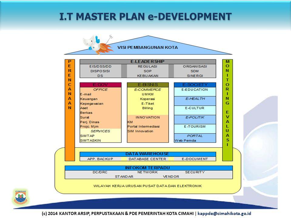 I.T MASTER PLAN e-DEVELOPMENT (c) 2014 KANTOR ARSIP, PERPUSTAKAAN & PDE PEMERINTAH KOTA CIMAHI | kappde@cimahikota.go.id