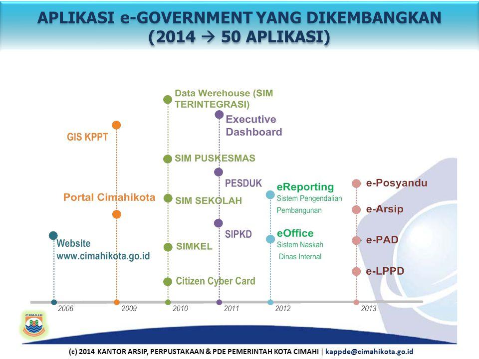 APLIKASI e-GOVERNMENT YANG DIKEMBANGKAN (2014  50 APLIKASI) APLIKASI e-GOVERNMENT YANG DIKEMBANGKAN (2014  50 APLIKASI) (c) 2014 KANTOR ARSIP, PERPUSTAKAAN & PDE PEMERINTAH KOTA CIMAHI | kappde@cimahikota.go.id