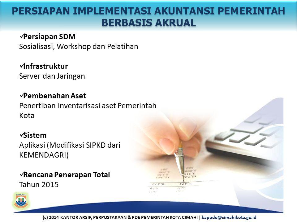 PERSIAPAN IMPLEMENTASI AKUNTANSI PEMERINTAH BERBASIS AKRUAL Persiapan SDM Sosialisasi, Workshop dan Pelatihan Infrastruktur Server dan Jaringan Pembenahan Aset Penertiban inventarisasi aset Pemerintah Kota Sistem Aplikasi (Modifikasi SIPKD dari KEMENDAGRI) Rencana Penerapan Total Tahun 2015 (c) 2014 KANTOR ARSIP, PERPUSTAKAAN & PDE PEMERINTAH KOTA CIMAHI | kappde@cimahikota.go.id