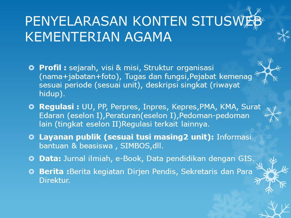 PENYELARASAN KONTEN SITUSWEB KEMENTERIAN AGAMA  Profil : sejarah, visi & misi, Struktur organisasi (nama+jabatan+foto), Tugas dan fungsi,Pejabat keme