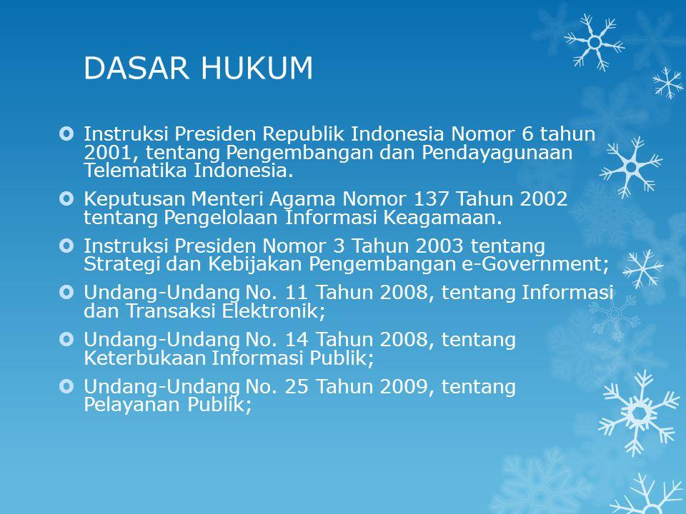 DASAR HUKUM  Instruksi Presiden Republik Indonesia Nomor 6 tahun 2001, tentang Pengembangan dan Pendayagunaan Telematika Indonesia.  Keputusan Mente