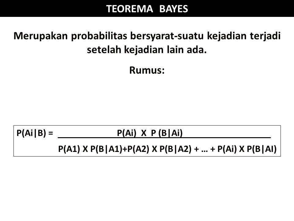 TEOREMA BAYES P(Ai|B) = P(Ai) X P (B|Ai) P(A1) X P(B|A1)+P(A2) X P(B|A2) + … + P(Ai) X P(B|AI) Merupakan probabilitas bersyarat-suatu kejadian terjadi setelah kejadian lain ada.