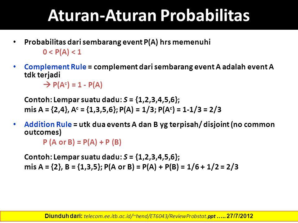 Aturan-Aturan Probabilitas Probabilitas dari sembarang event P(A) hrs memenuhi 0 < P(A) < 1 Complement Rule = complement dari sembarang event A adalah event A tdk terjadi  P(A c ) = 1 - P(A) Contoh: Lempar suatu dadu: S = {1,2,3,4,5,6}; mis A = {2,4}, A c = {1,3,5,6}; P(A) = 1/3; P(A c ) = 1-1/3 = 2/3 Addition Rule = utk dua events A dan B yg terpisah/ disjoint (no common outcomes) P (A or B) = P(A) + P (B) Contoh: Lempar suatu dadu: S = {1,2,3,4,5,6}; mis A = {2}, B = {1,3,5}; P(A or B) = P(A) + P(B) = 1/6 + 1/2 = 2/3 Diunduh dari: telecom.ee.itb.ac.id/~hend/ET6043/ReviewProbstat.ppt …..