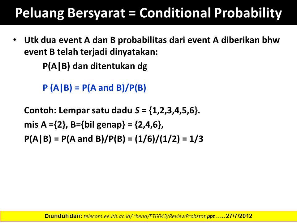 Peluang Bersyarat = Conditional Probability Utk dua event A dan B probabilitas dari event A diberikan bhw event B telah terjadi dinyatakan: P(A|B) dan ditentukan dg P (A|B) = P(A and B)/P(B) Contoh: Lempar satu dadu S = {1,2,3,4,5,6}.