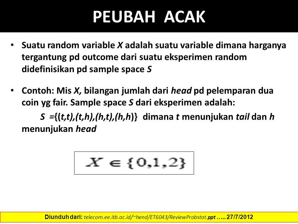 PEUBAH ACAK Suatu random variable X adalah suatu variable dimana harganya tergantung pd outcome dari suatu eksperimen random didefinisikan pd sample space S Contoh: Mis X, bilangan jumlah dari head pd pelemparan dua coin yg fair.