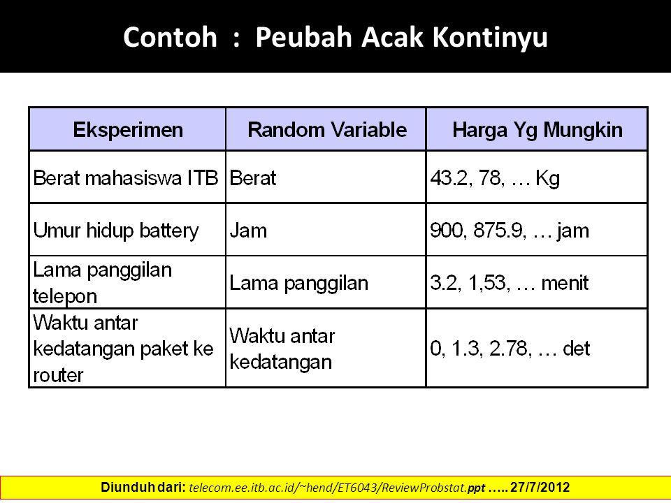 Diunduh dari: telecom.ee.itb.ac.id/~hend/ET6043/ReviewProbstat.ppt ….. 27/7/2012 Contoh : Peubah Acak Kontinyu