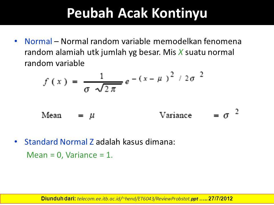 Peubah Acak Kontinyu Normal – Normal random variable memodelkan fenomena random alamiah utk jumlah yg besar. Mis X suatu normal random variable Standa
