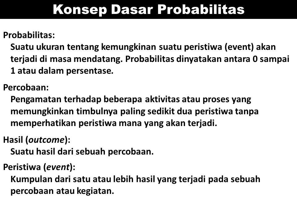 Konsep Dasar Probabilitas Probabilitas: Suatu ukuran tentang kemungkinan suatu peristiwa (event) akan terjadi di masa mendatang. Probabilitas dinyatak