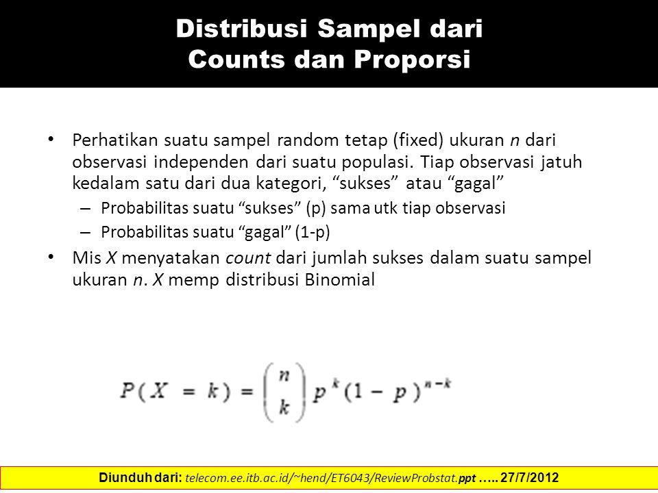 Distribusi Sampel dari Counts dan Proporsi Perhatikan suatu sampel random tetap (fixed) ukuran n dari observasi independen dari suatu populasi. Tiap o
