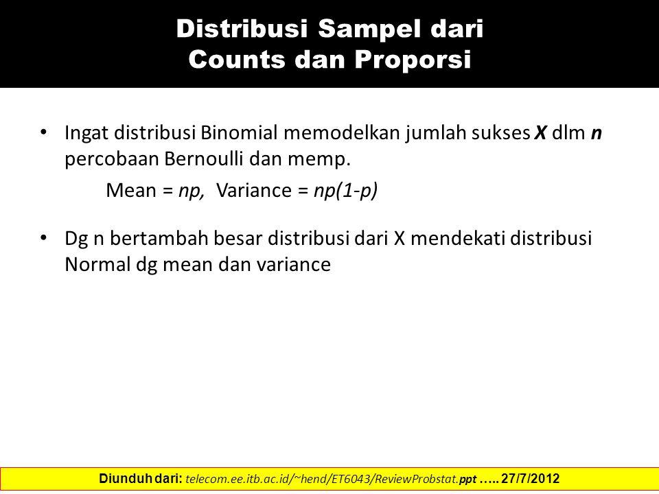 Ingat distribusi Binomial memodelkan jumlah sukses X dlm n percobaan Bernoulli dan memp. Mean = np, Variance = np(1-p) Dg n bertambah besar distribusi