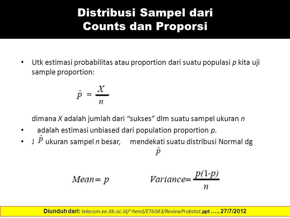 Utk estimasi probabilitas atau proportion dari suatu populasi p kita uji sample proportion: dimana X adalah jumlah dari sukses dlm suatu sampel ukuran n adalah estimasi unbiased dari population proportion p.