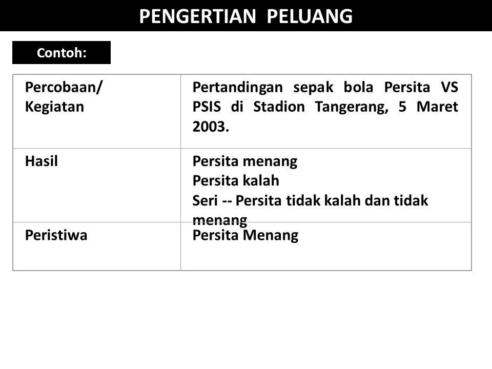 PENGERTIAN PELUANG Percobaan/ Kegiatan Pertandingan sepak bola Persita VS PSIS di Stadion Tangerang, 5 Maret 2003. HasilPersita menang Persita kalah S