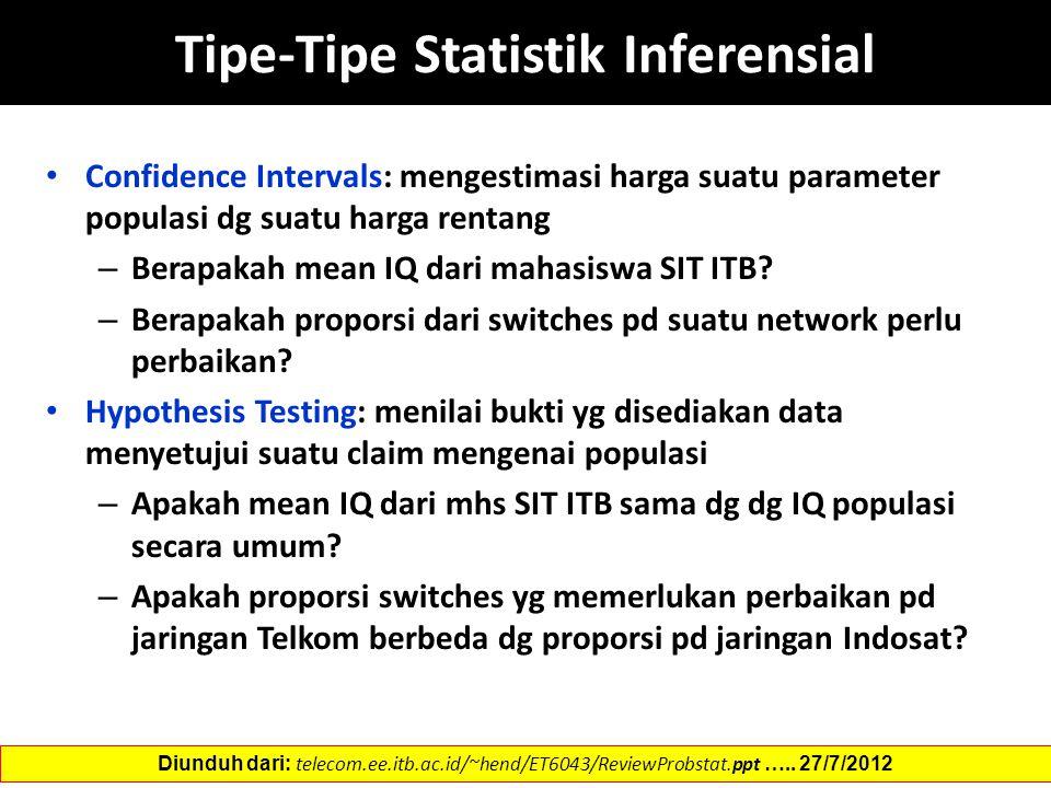Tipe-Tipe Statistik Inferensial Confidence Intervals: mengestimasi harga suatu parameter populasi dg suatu harga rentang – Berapakah mean IQ dari mahasiswa SIT ITB.