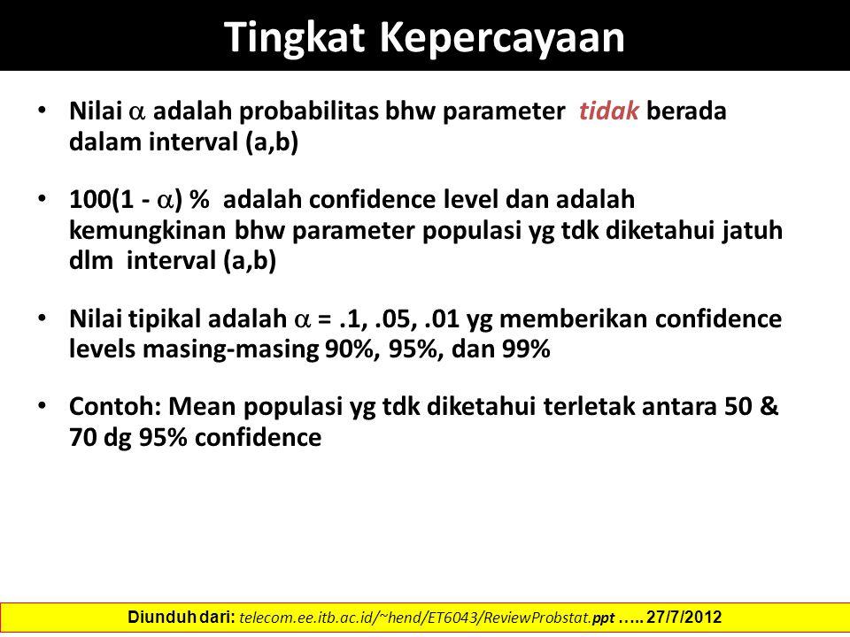 Tingkat Kepercayaan Nilai  adalah probabilitas bhw parameter tidak berada dalam interval (a,b) 100(1 -  ) % adalah confidence level dan adalah kemungkinan bhw parameter populasi yg tdk diketahui jatuh dlm interval (a,b) Nilai tipikal adalah  =.1,.05,.01 yg memberikan confidence levels masing-masing 90%, 95%, dan 99% Contoh: Mean populasi yg tdk diketahui terletak antara 50 & 70 dg 95% confidence Diunduh dari: telecom.ee.itb.ac.id/~hend/ET6043/ReviewProbstat.ppt …..