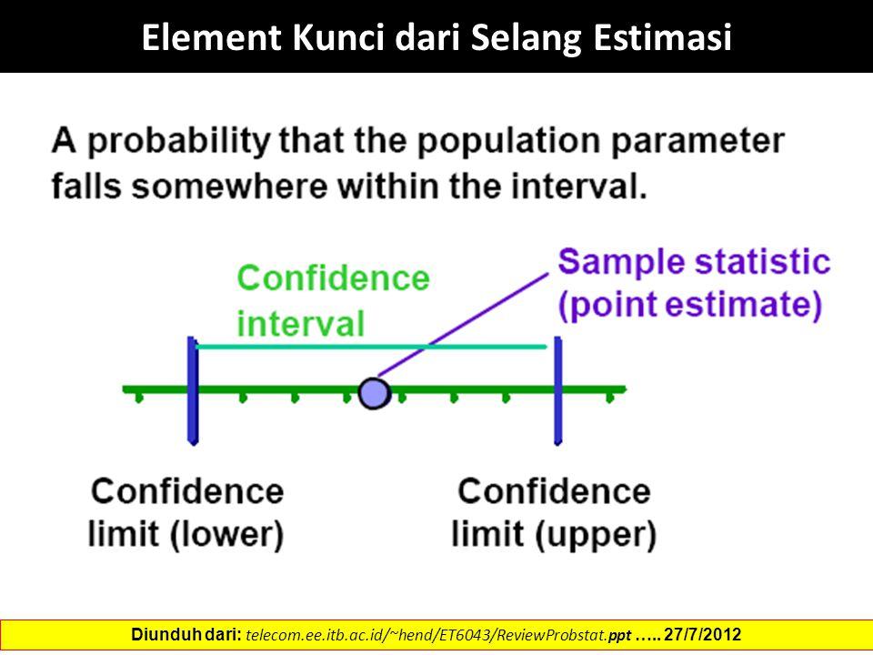 Element Kunci dari Selang Estimasi Diunduh dari: telecom.ee.itb.ac.id/~hend/ET6043/ReviewProbstat.ppt ….. 27/7/2012