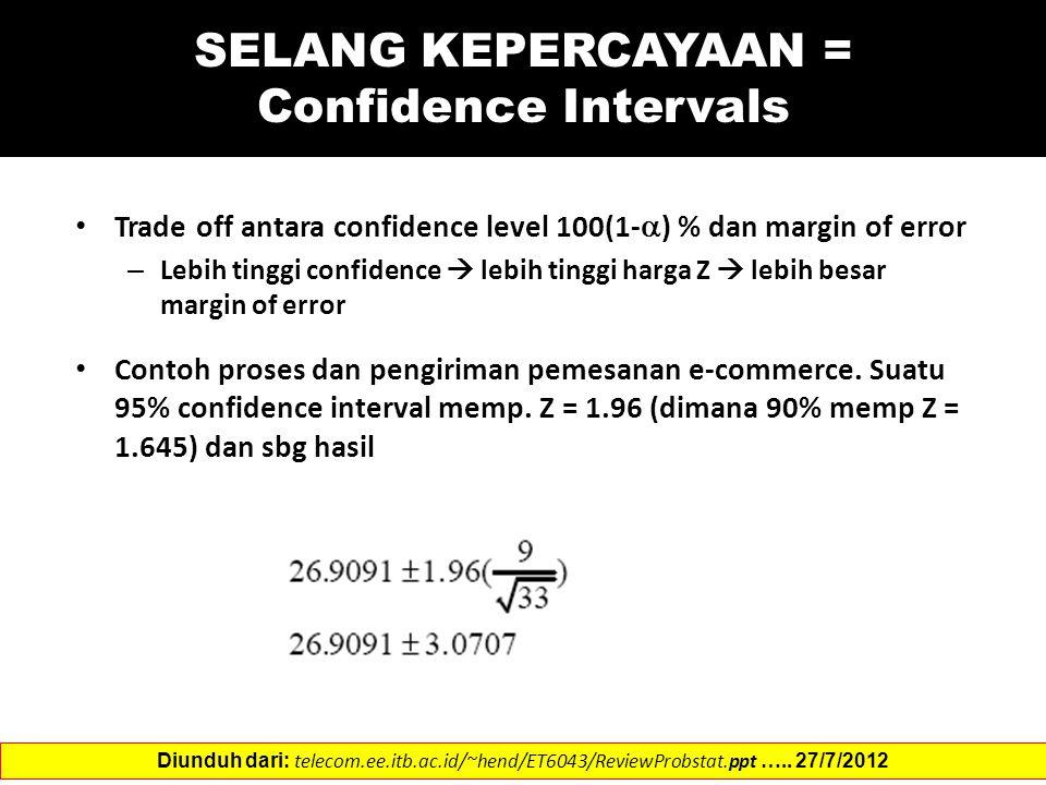 SELANG KEPERCAYAAN = Confidence Intervals Trade off antara confidence level 100(1-  ) % dan margin of error – Lebih tinggi confidence  lebih tinggi
