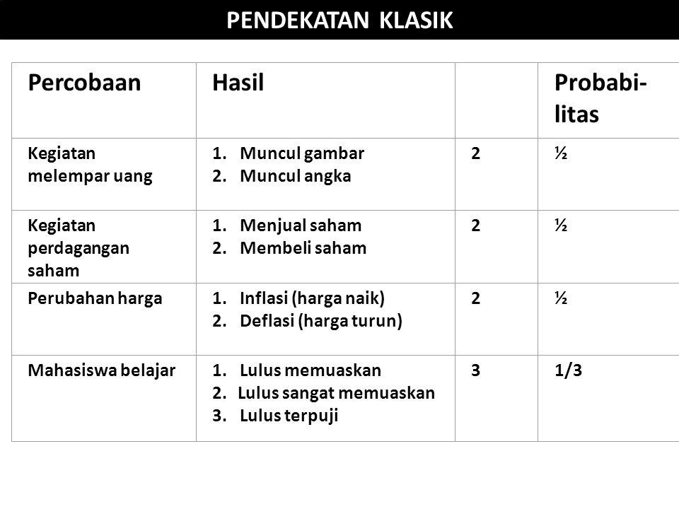 MK. STATISTIKA Diunduh dari: ….. 27/7/2012