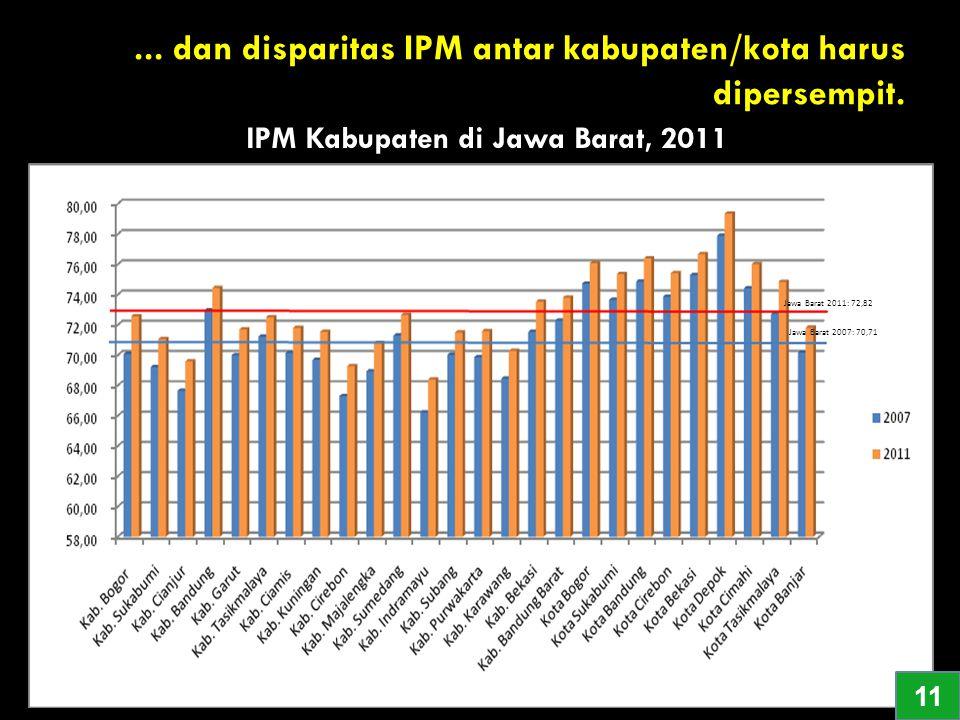 IPM Kabupaten di Jawa Barat, 2011... dan disparitas IPM antar kabupaten/kota harus dipersempit. Jawa Barat 2011: 72,82 Jawa Barat 2007: 70,71 11
