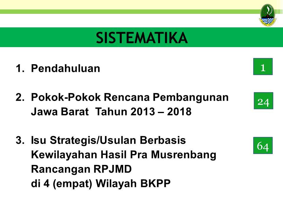 SISTEMATIKA 1. Pendahuluan 2. Pokok-Pokok Rencana Pembangunan Jawa Barat Tahun 2013 – 2018 3. Isu Strategis/Usulan Berbasis Kewilayahan Hasil Pra Musr
