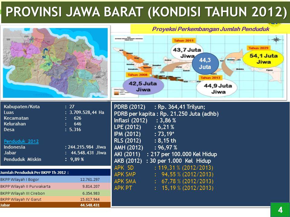 Kabupaten/Kota : 27 Luas : 3.709.528,44 Ha Kecamatan : 626 Kelurahan : 646 Desa : 5.316 Penduduk 2012 Indonesia : 244.215.984 Jiwa Jabar : 44.548.431