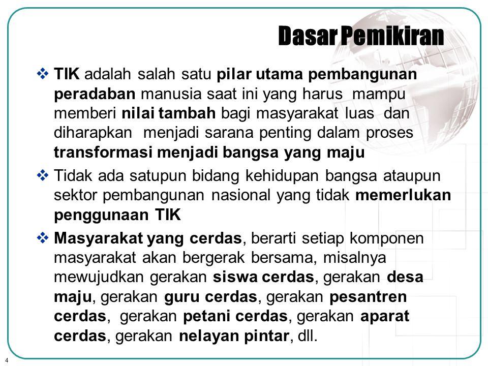 15 MEKANISME KEBUTUHAN => KEMANDIRIAN DESA BERBASIS IT Undang-Undang Nomor 6 Tahun 2014 tentang Desa (Pasal 86 dibahas Sistem Informasi Desa) menuju No.URAIAN PEMERINTAH DESA PEMERINTAH KABUPATEN 1.SUMBER DAYA MANUSIA (PENGELOLA DAN PENGGUNA) MandiriPendampingan 2.INFRASTRUKTUR - Komputer dan Sarana pendukung.
