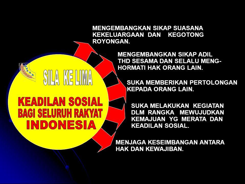 DASAR MUFAKAT, KERAKYATAN ATAU DEMOKRASI MENUNJUKAN BAHWA NEGARA INDONESIA MENGANUT PAHAM DEMOKRASI. PAHAM DEMOKRASI BERARTI BAHWA KEKUASAAN TERTINGGI
