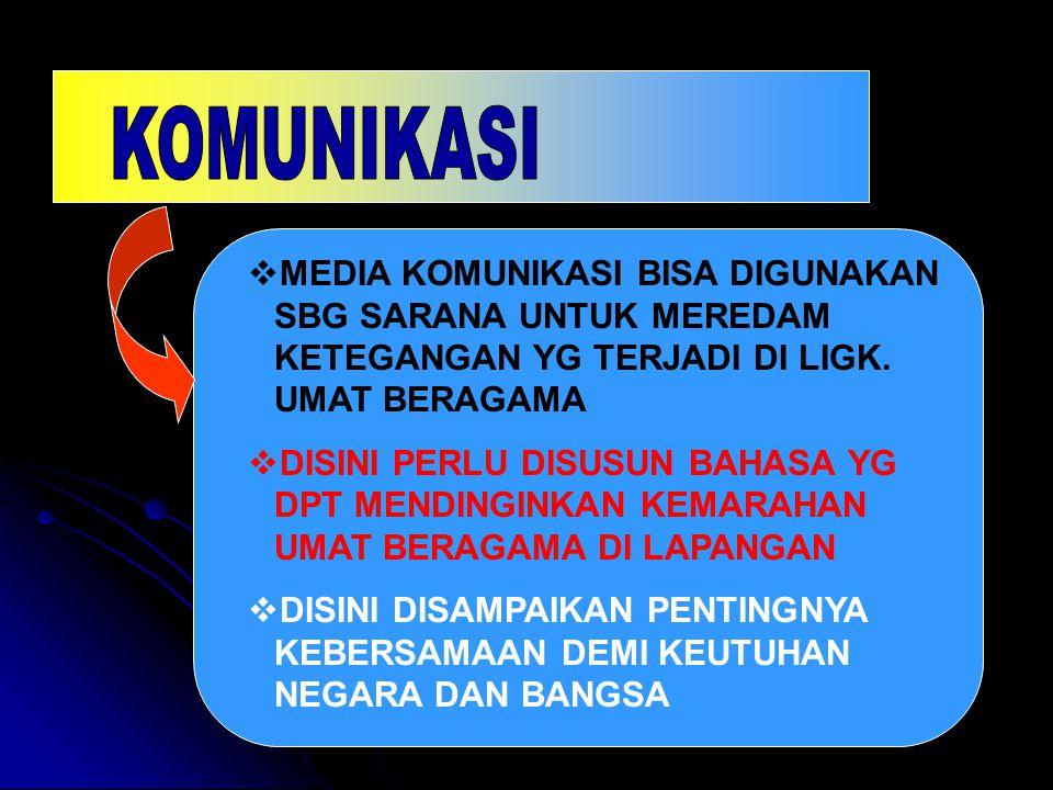 PEMAHAMAN & PENGERTIAN YG DIMILIKI OLEH PARA TOKOH UMAT BERAGAMA TERHDP ARTI PENTINGNYA KERUKUNAN BAGI BANGSA INDONESIA HARUS SECARA BERLANJUT DAN TER