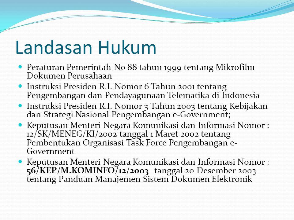 Landasan Hukum Peraturan Pemerintah No 88 tahun 1999 tentang Mikrofilm Dokumen Perusahaan Instruksi Presiden R.I. Nomor 6 Tahun 2001 tentang Pengemban