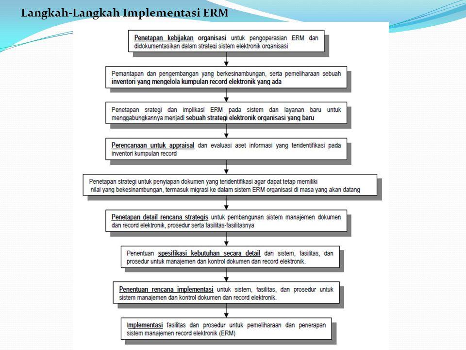Langkah-Langkah Implementasi ERM