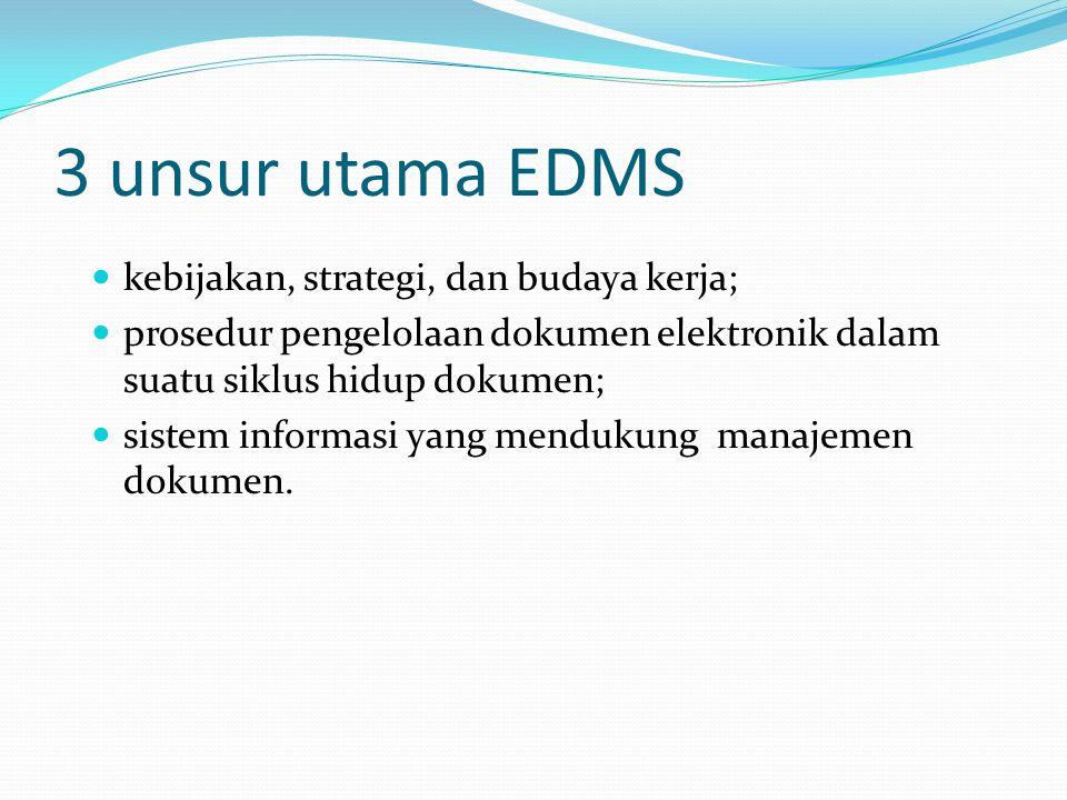 3 unsur utama EDMS kebijakan, strategi, dan budaya kerja; prosedur pengelolaan dokumen elektronik dalam suatu siklus hidup dokumen; sistem informasi y