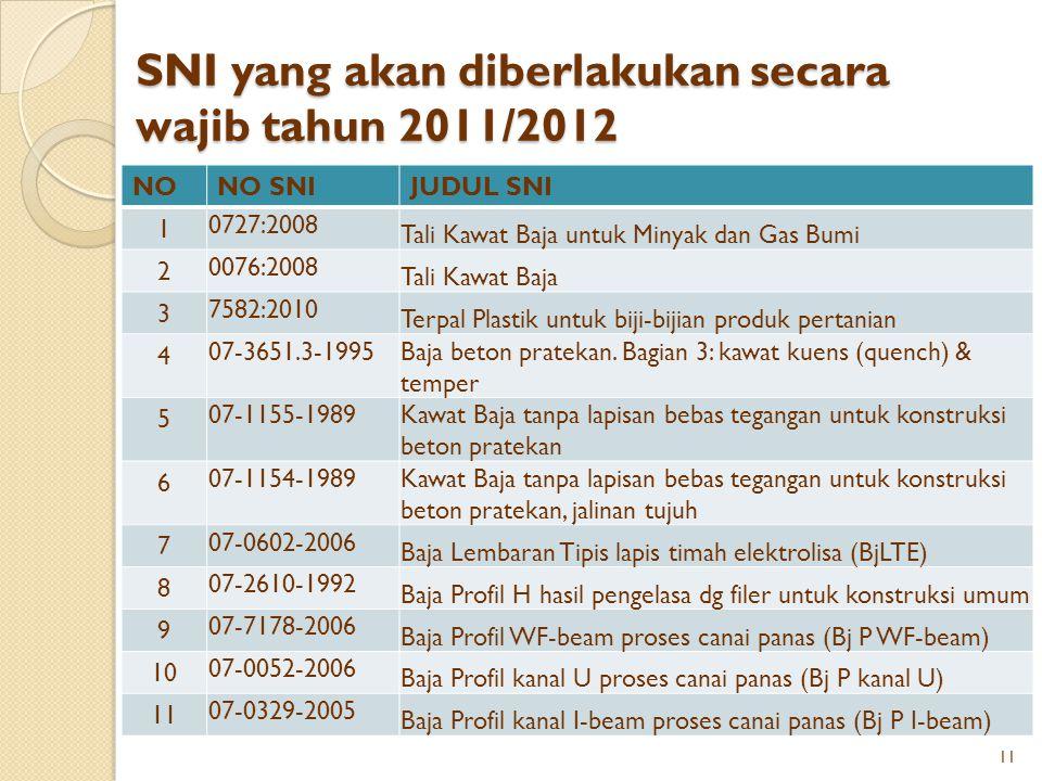 SNI yang akan diberlakukan secara wajib tahun 2011/2012 NONO SNIJUDUL SNI 1 0727:2008 Tali Kawat Baja untuk Minyak dan Gas Bumi 2 0076:2008 Tali Kawat