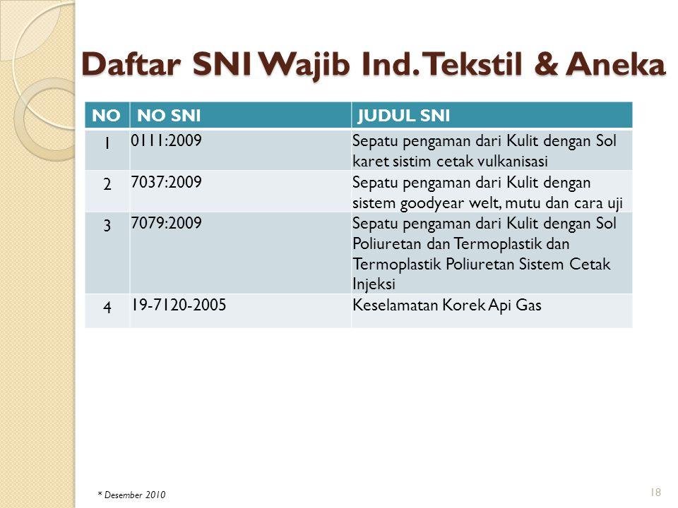 Daftar SNI Wajib Ind. Tekstil & Aneka NONO SNIJUDUL SNI 1 0111:2009Sepatu pengaman dari Kulit dengan Sol karet sistim cetak vulkanisasi 2 7037:2009Sep