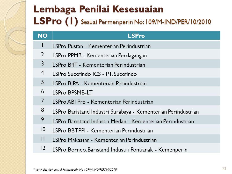 Lembaga Penilai Kesesuaian LSPro (1) Sesuai Permenperin No: 109/M-IND/PER/10/2010 NOLSPro 1 LSPro Pustan - Kementerian Perindustrian 2 LSPro PPMB - Ke