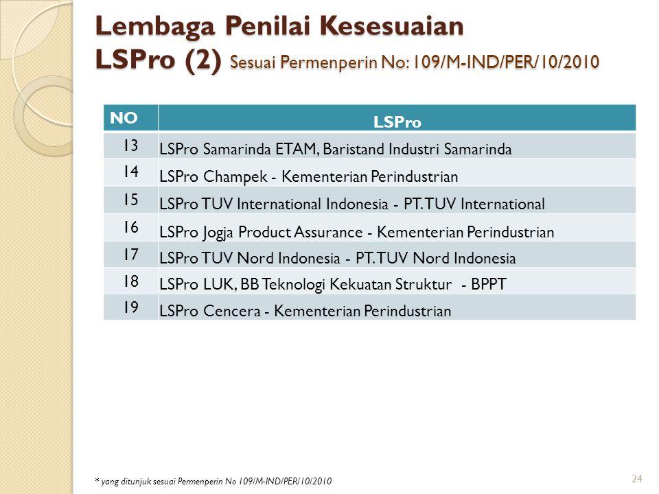 Lembaga Penilai Kesesuaian LSPro (2) Sesuai Permenperin No: 109/M-IND/PER/10/2010 NO LSPro 13 LSPro Samarinda ETAM, Baristand Industri Samarinda 14 LS