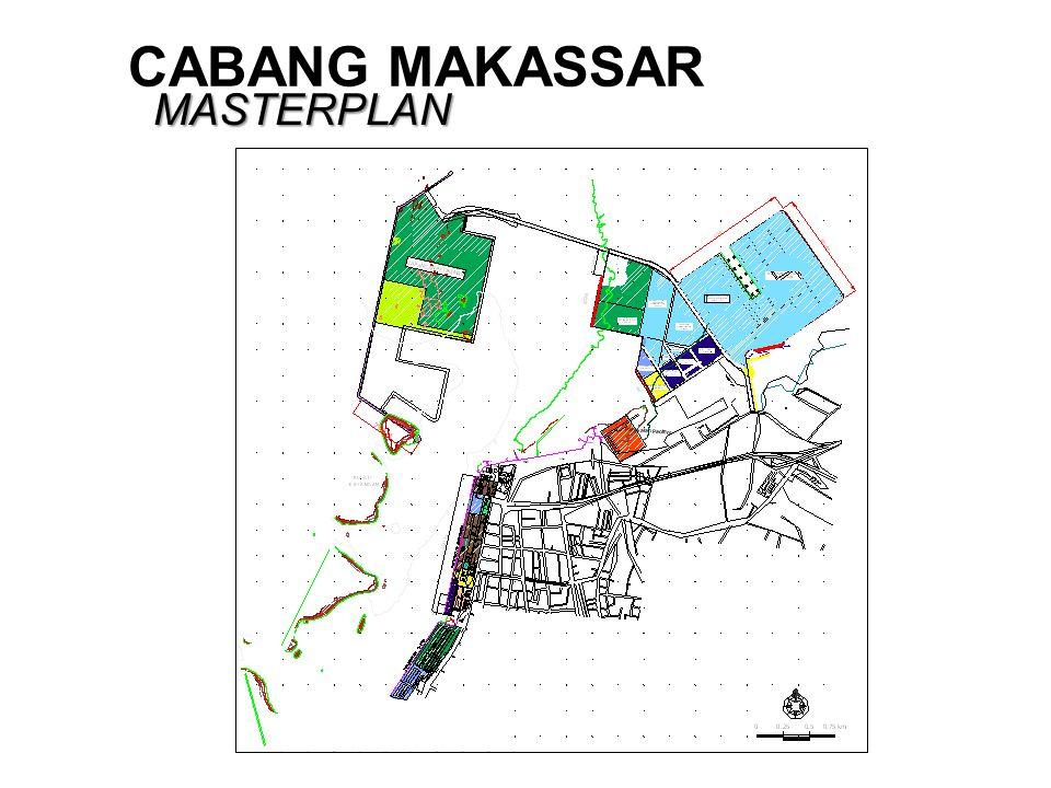 CABANG MAKASSAR MASTERPLAN