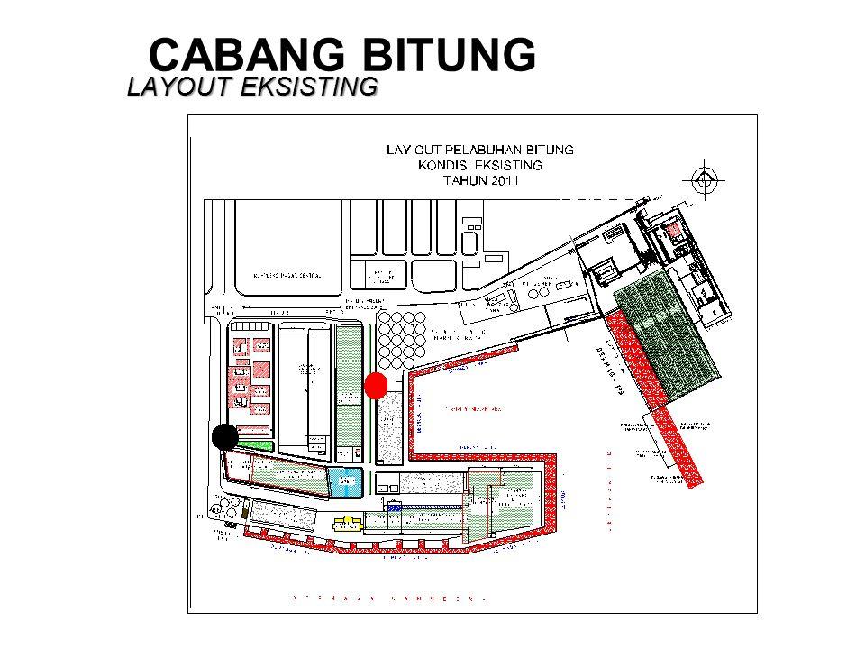 CABANG BITUNG LAYOUT EKSISTING LAYOUT EKSISTING