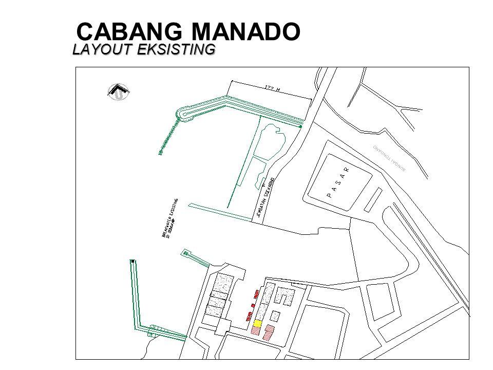LAYOUT EKSISTING LAYOUT EKSISTING CABANG MANADO