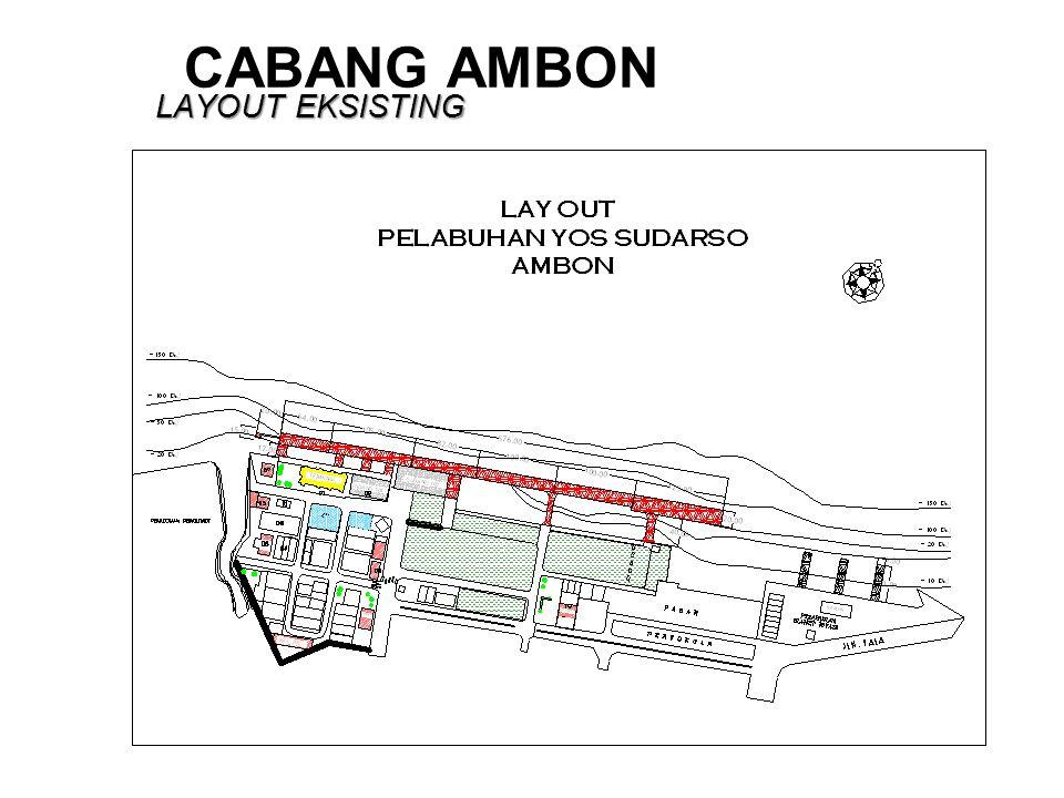 CABANG AMBON LAYOUT EKSISTING LAYOUT EKSISTING