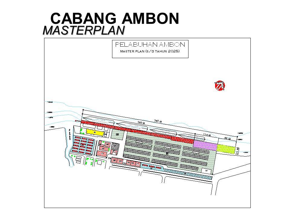 CABANG AMBON MASTERPLAN