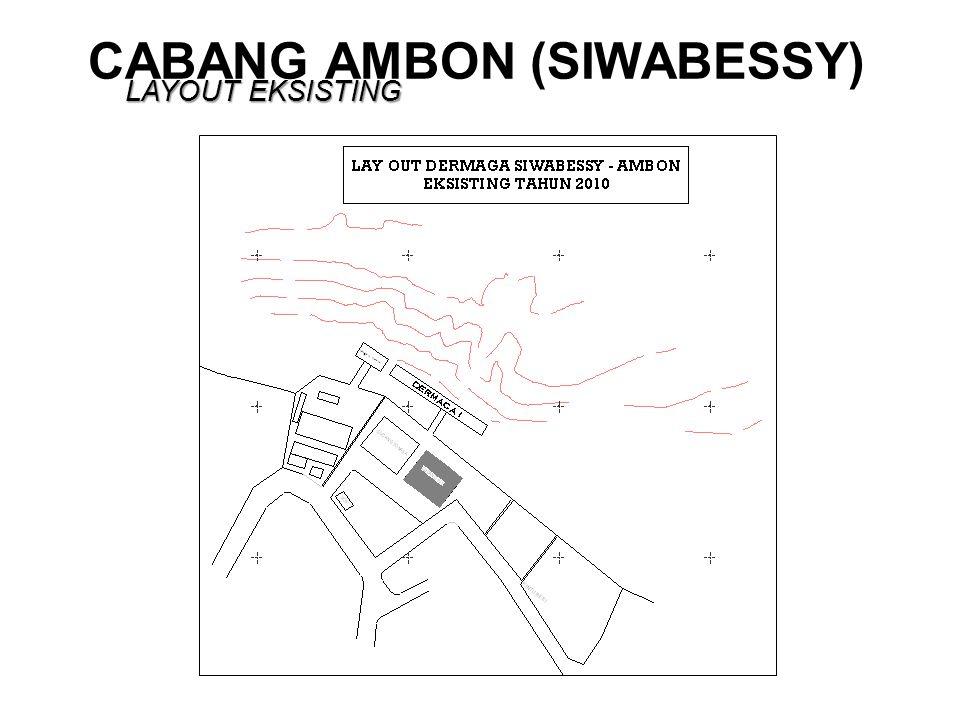 CABANG AMBON (SIWABESSY) LAYOUT EKSISTING LAYOUT EKSISTING