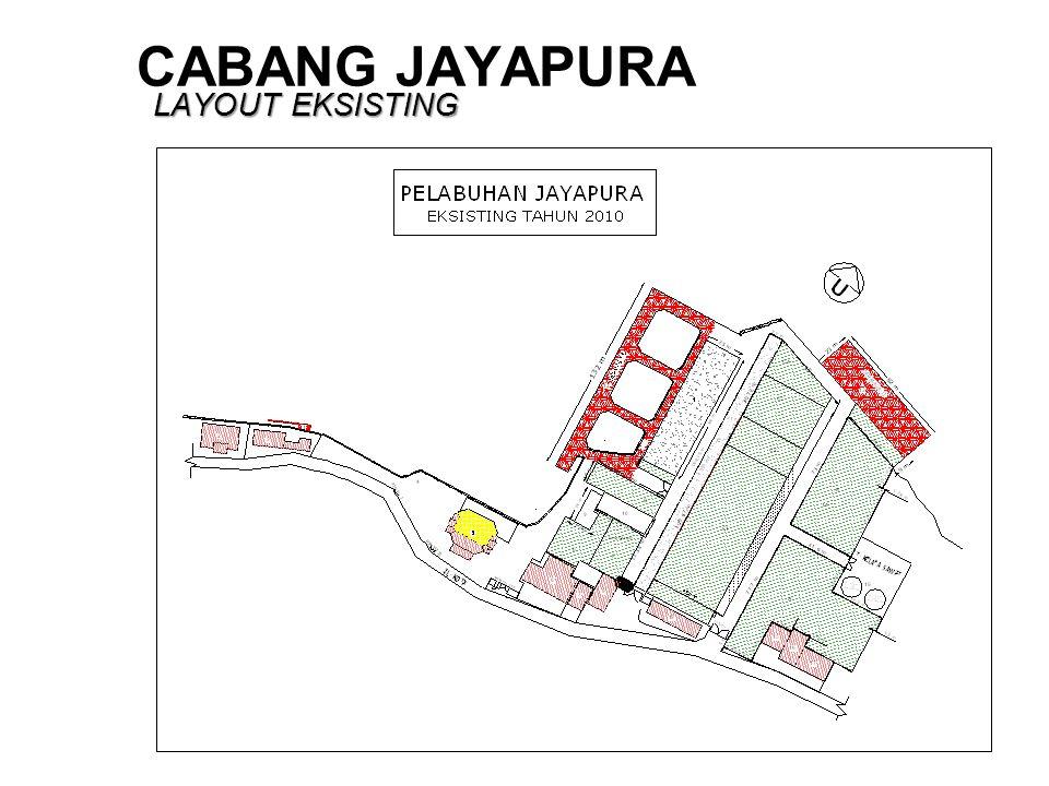 CABANG JAYAPURA LAYOUT EKSISTING LAYOUT EKSISTING