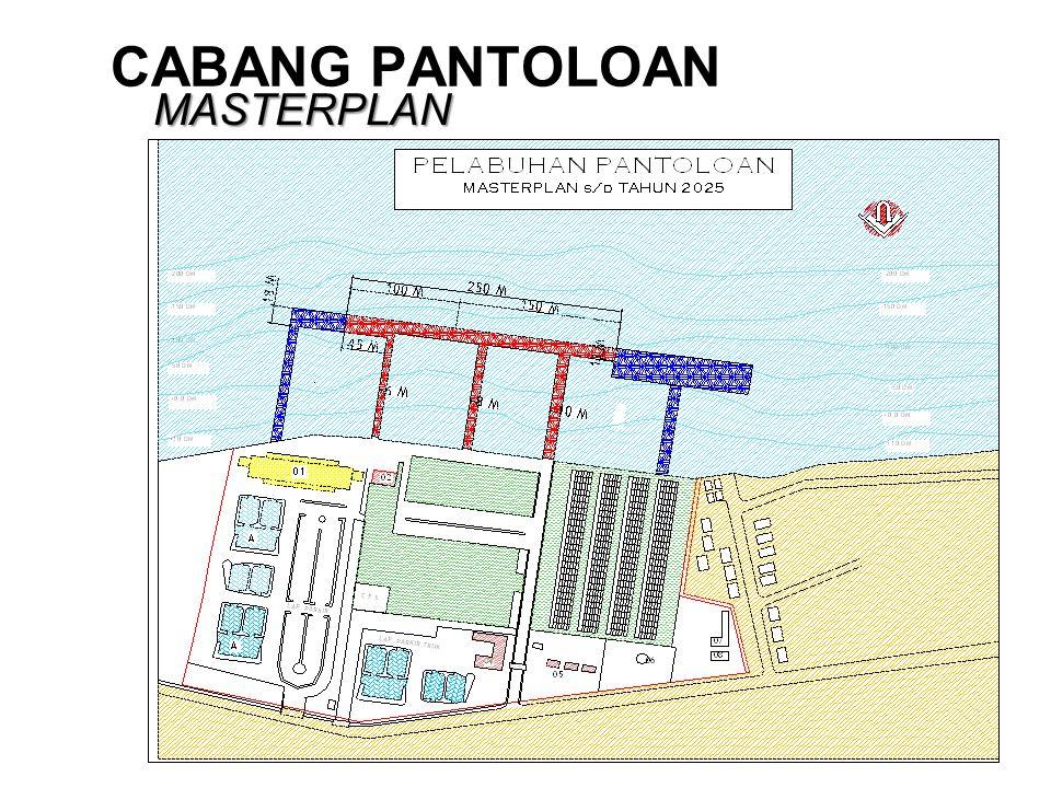 CABANG PANTOLOAN MASTERPLAN