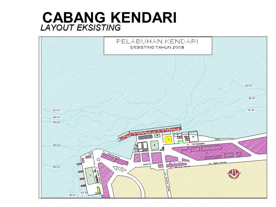 CABANG KENDARI LAYOUT EKSISTING LAYOUT EKSISTING