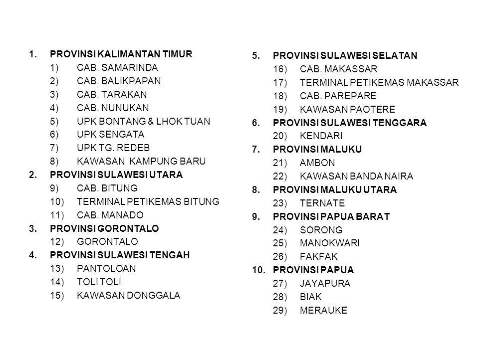 1.PROVINSI KALIMANTAN TIMUR 1)CAB. SAMARINDA 2)CAB. BALIKPAPAN 3)CAB. TARAKAN 4)CAB. NUNUKAN 5)UPK BONTANG & LHOK TUAN 6)UPK SENGATA 7)UPK TG. REDEB 8