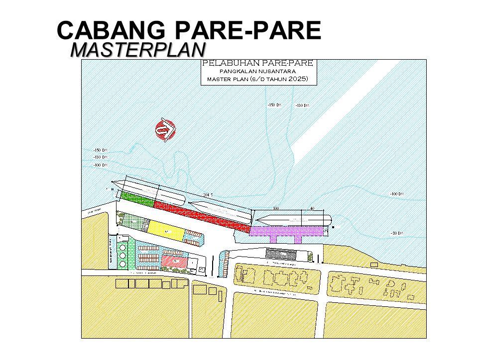 CABANG PARE-PARE MASTERPLAN