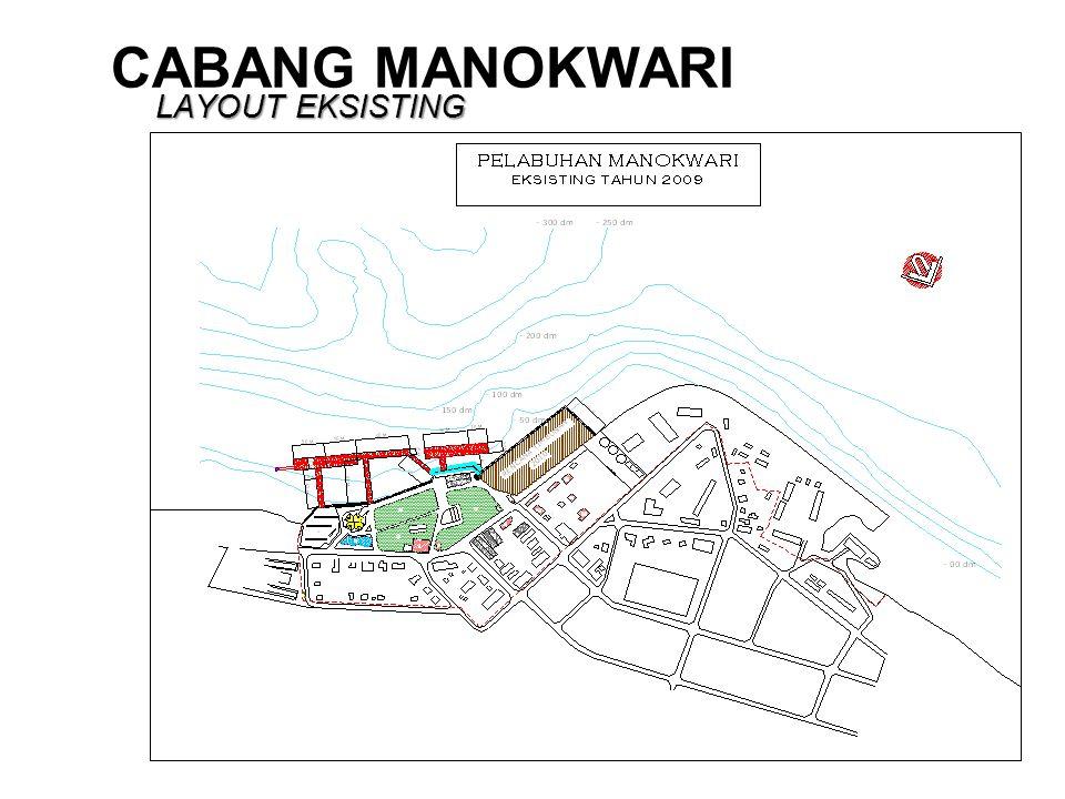 CABANG MANOKWARI LAYOUT EKSISTING LAYOUT EKSISTING