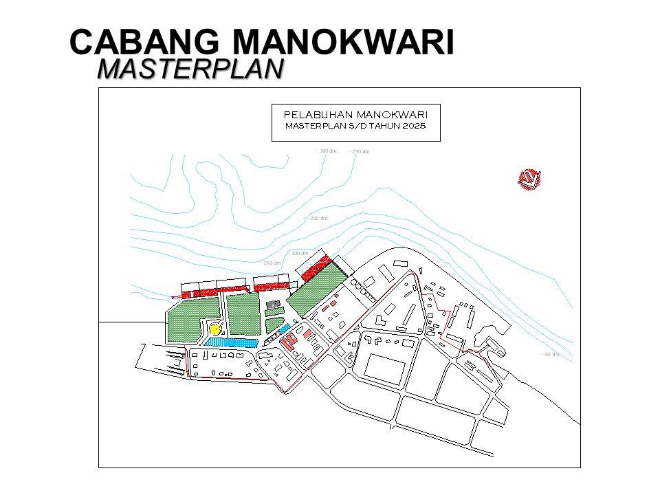 CABANG MANOKWARI MASTERPLAN