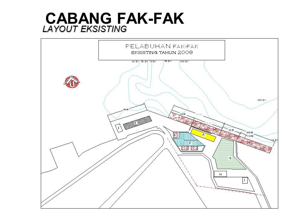 CABANG FAK-FAK LAYOUT EKSISTING LAYOUT EKSISTING