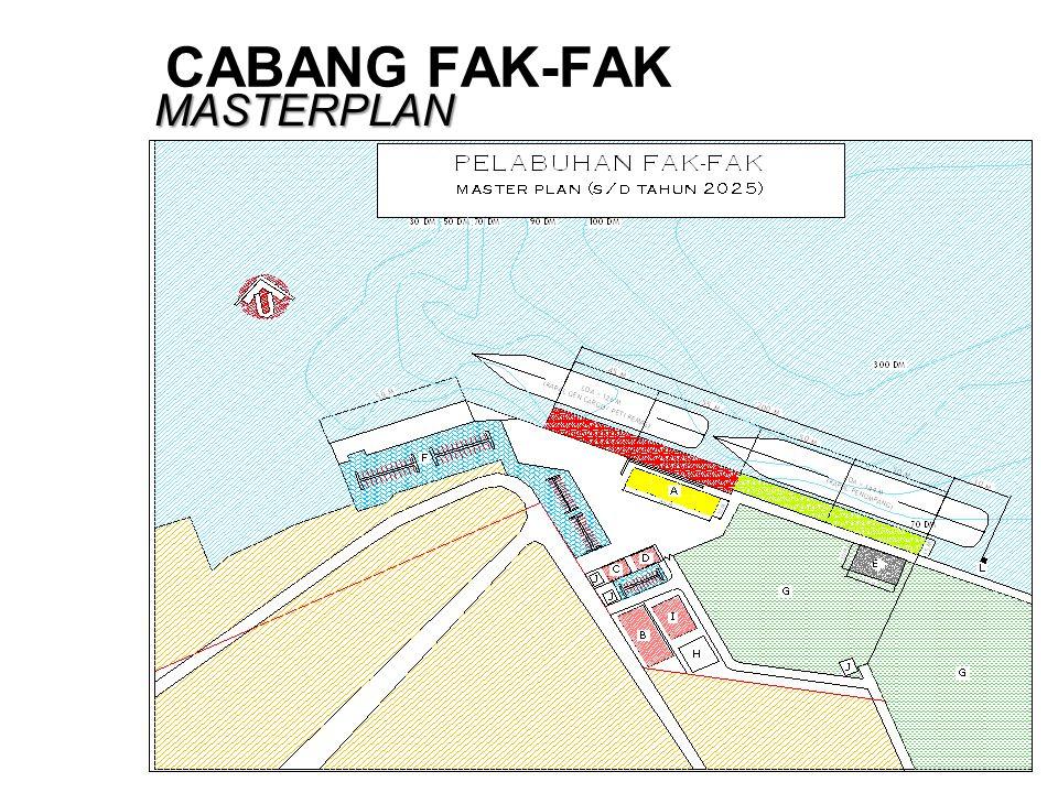CABANG FAK-FAK MASTERPLAN